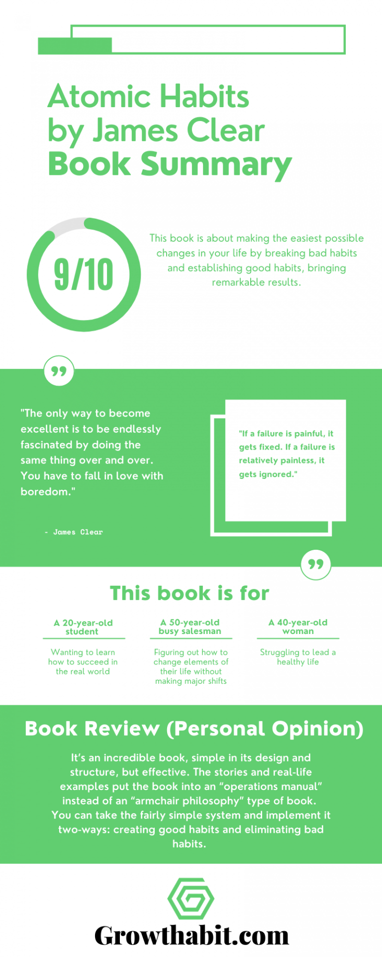 Atomic Habits by James Clear - Book Summary Infographic