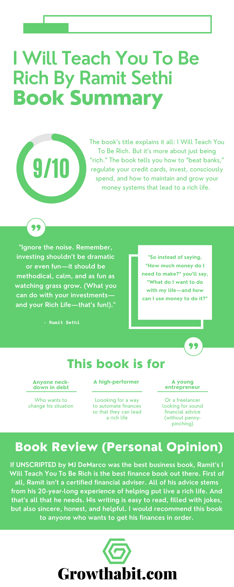 I Will Teach You To Be Rich by Ramit Sethi - Book Summary Infographic