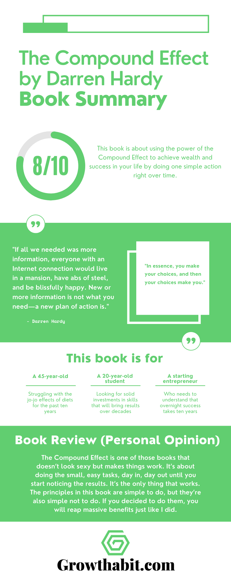 The Compound Effect Darren Hardy Book Summary Infographic