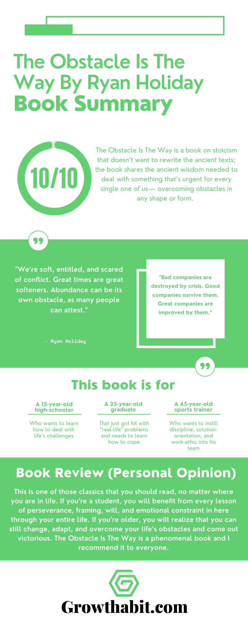 The Obstacle Is The Way by Ryan Holiday - Book Summary Infographic