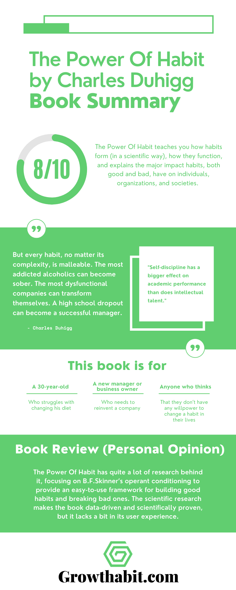 The Power Of Habit Charles Duhigg Book Summary Infographic