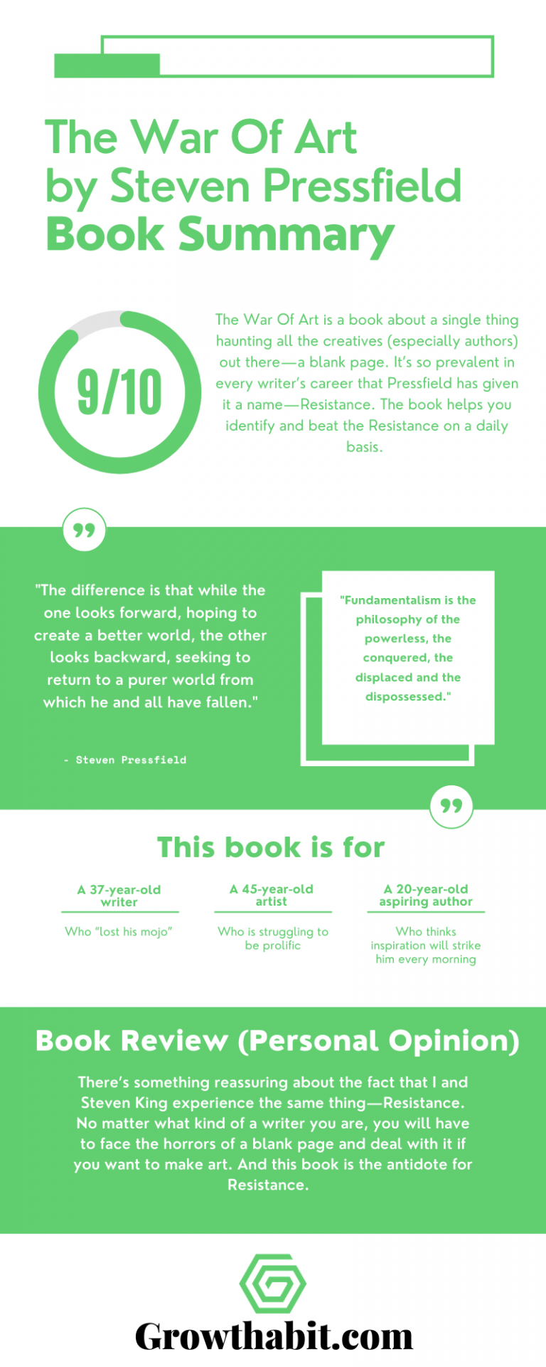 The War Of Art by Steven Pressfield - Book Summary Infographic