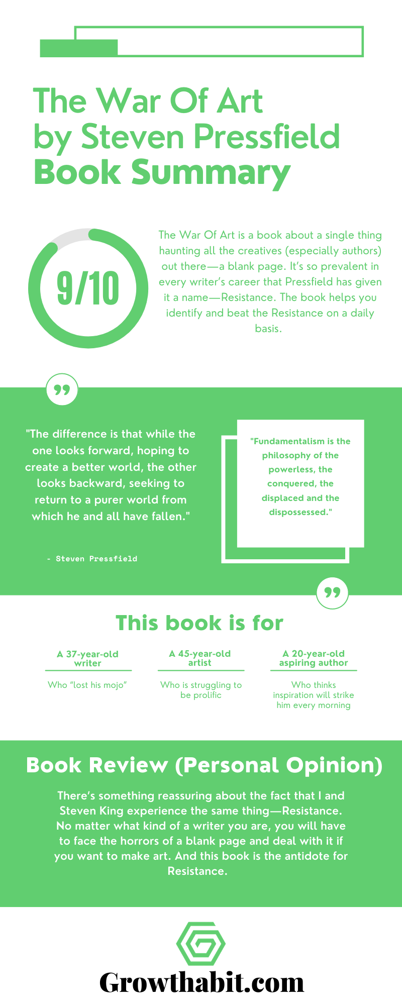 The War Of Art Steven Pressfield Book Summary Infographic