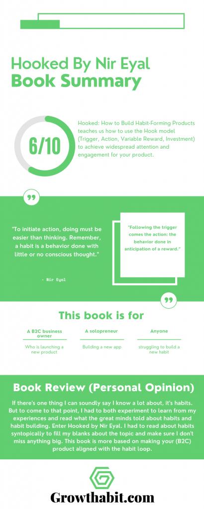 Hooked - Nir Eyal Book Summary Infographic