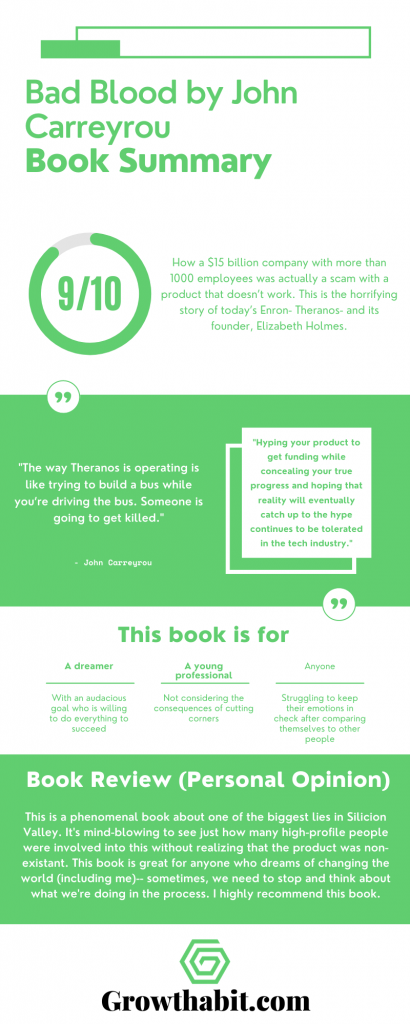 Bad Blood by John Carreyrou Book Summary Infographic