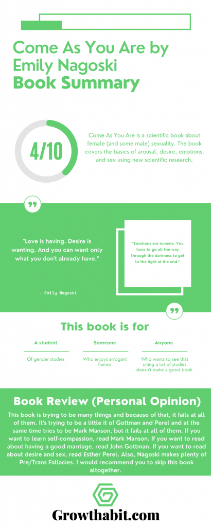 Come As You Are by Emily Nagoski - Summary Infographic