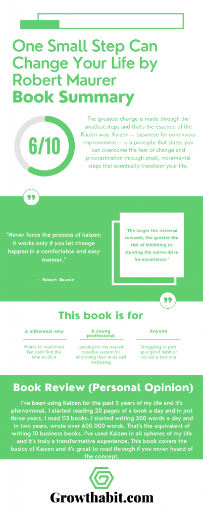 One Small Step Can Change Your Life Book Summary Infographic