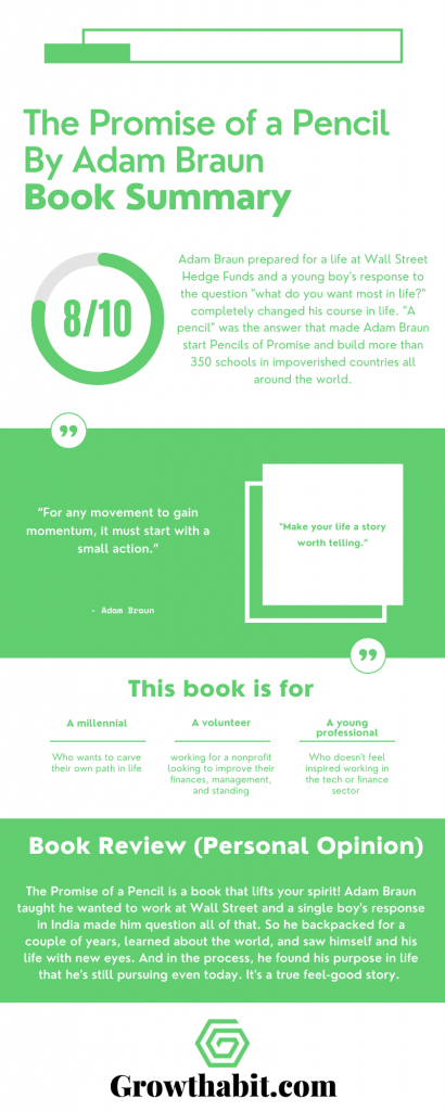 The Promise Of A Pencil Book Summary Infographic