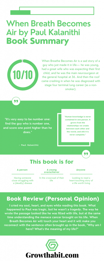 When Breath Becomes Air Paul Kalanithi - Summary Infographic