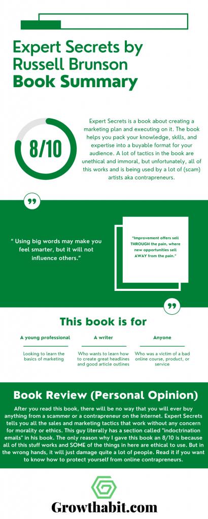 Expert Secrets by Russel Brunson - Book Summary Infographic