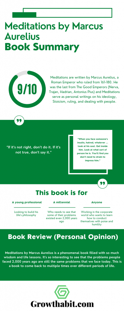 Meditations By Marcus Aurelius - Book Summary Infographic