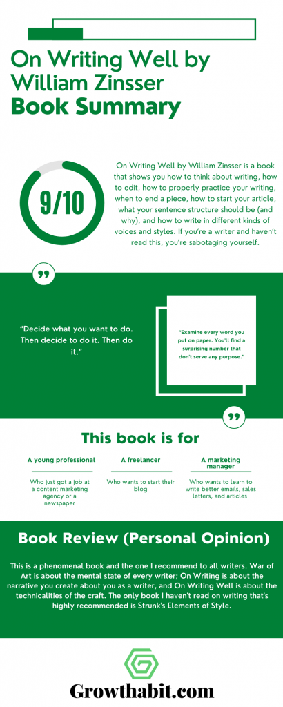 On Writing Well by William Zinsser - Book Summary Infographic