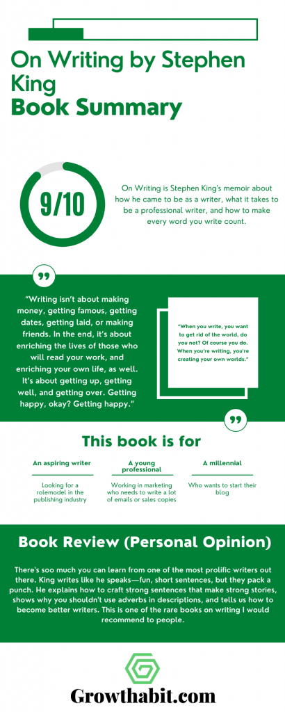 On Writing by Stephen King - Book Summary Infographic