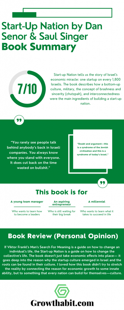 Start Up Nation by Dan Senor and Saul Singer - Summary Infographic